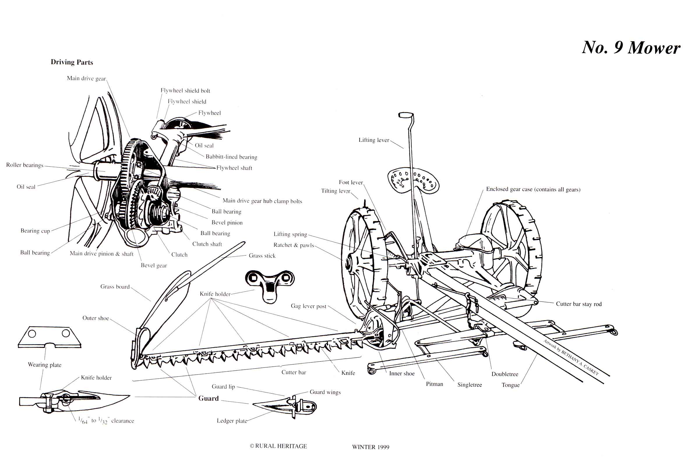 no 9 mower illustrations