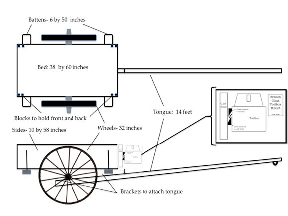 ox cart plan with dimensions