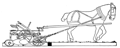lie of draft riding plow
