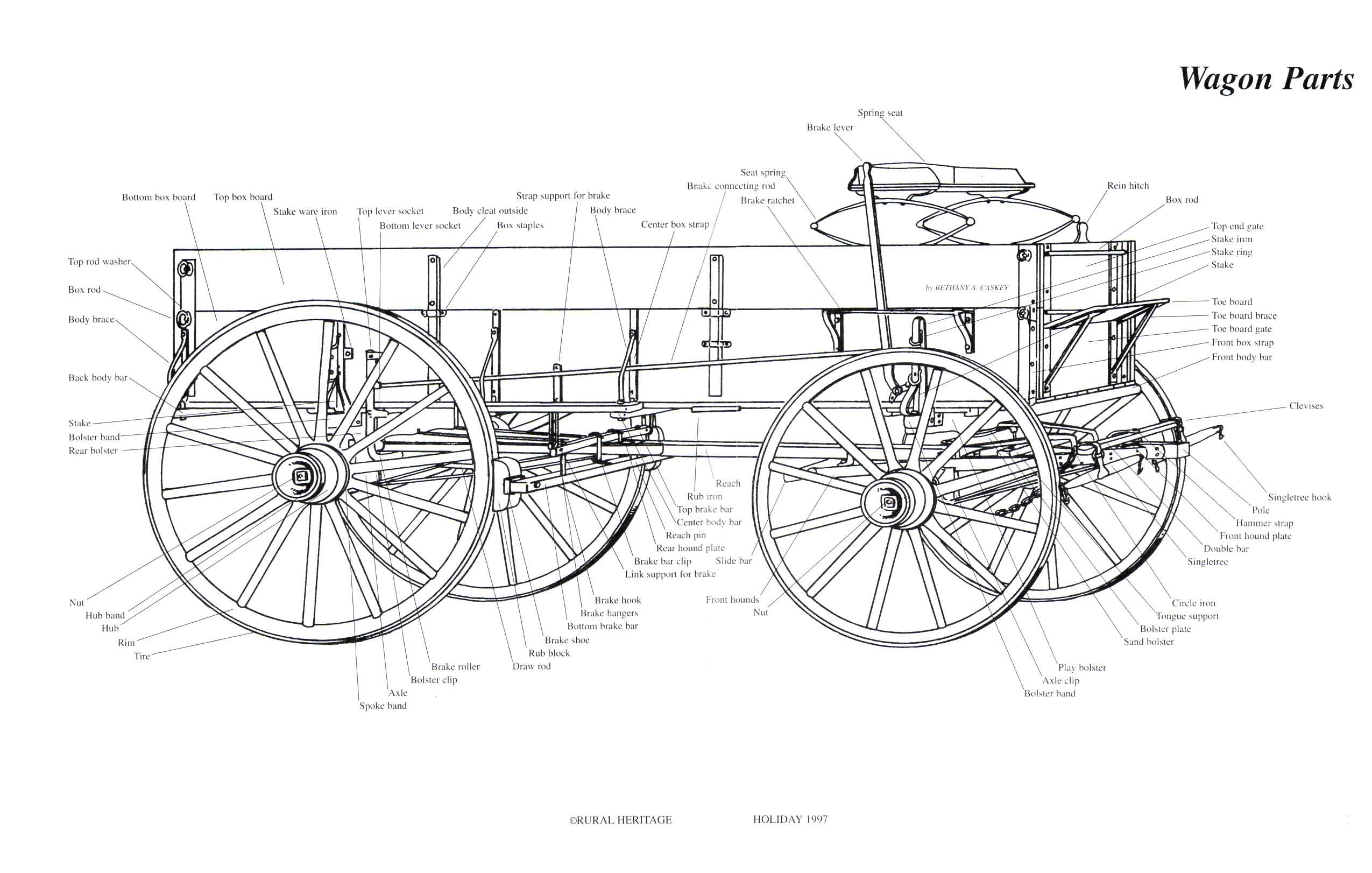 Horse Wagon Part Diagram dgBycjdT2OsTAeUWTHcuaMGuLza3zbdJuHUQ0o6eiuo on table fan motor wiring diagram
